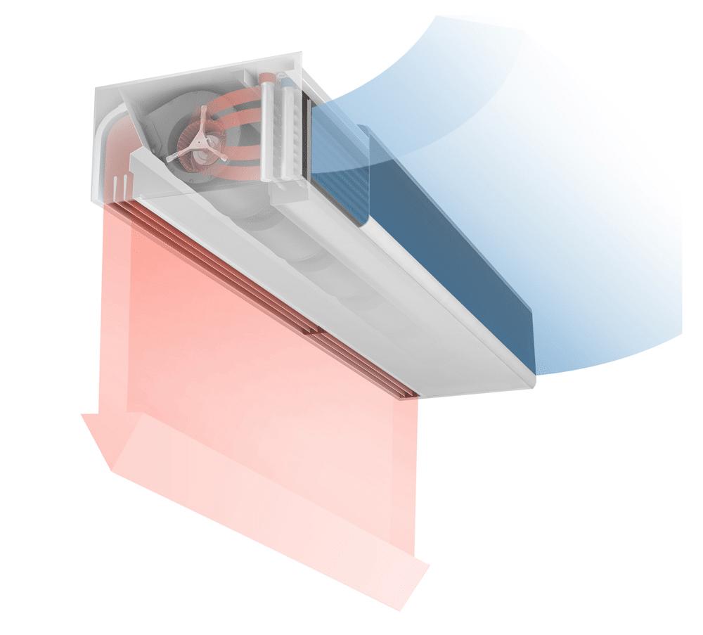 fonctionnement rideaux air chaud
